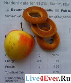 Качественные таблицы с калориями